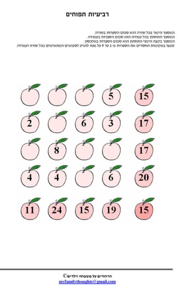דף עבודה - טו בשבט - רביעיות תפוחים A Coloring Page