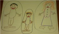 ציורי משפחה של ילדים להורים גרושים